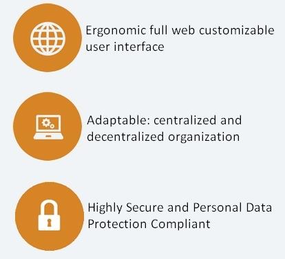 image functionalities eveLiN software